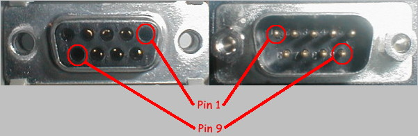 Rs232 Serial Cable Pinout On 9 Pin Serial Connector Wiring Diagram