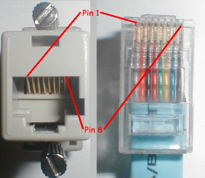 Rs232 pinouts cables rj45 plugsocket pin numbering asfbconference2016 Image collections