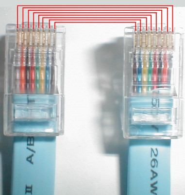 ciscorollover rs 232 pinouts & cables cisco console cable wiring diagram at readyjetset.co